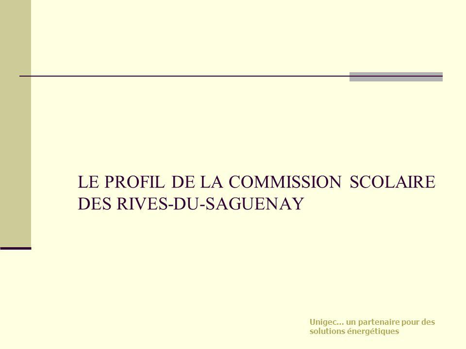LE PROFIL DE LA COMMISSION SCOLAIRE DES RIVES-DU-SAGUENAY