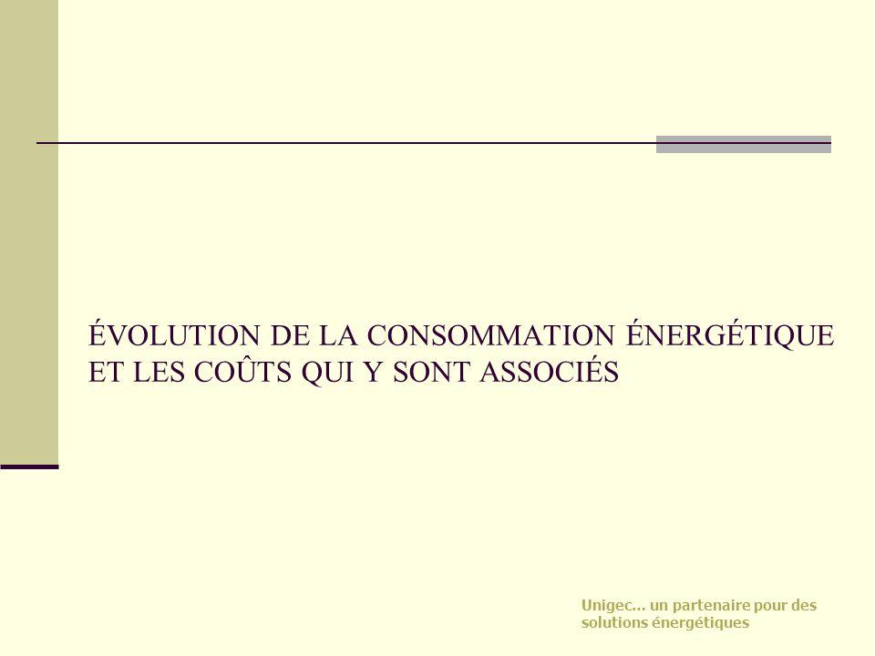 ÉVOLUTION DE LA CONSOMMATION ÉNERGÉTIQUE ET LES COÛTS QUI Y SONT ASSOCIÉS