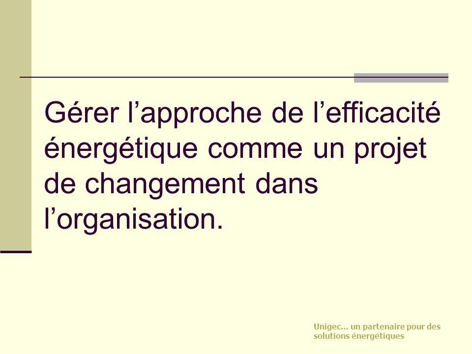Gérer l'approche de l'efficacité énergétique comme un projet de changement dans l'organisation.