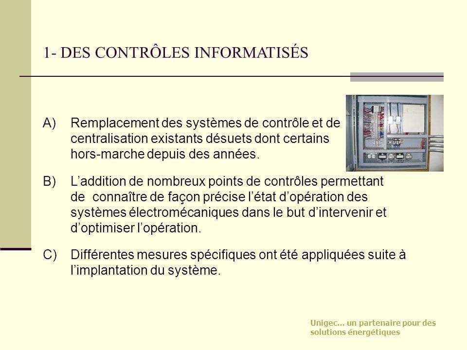 1- DES CONTRÔLES INFORMATISÉS