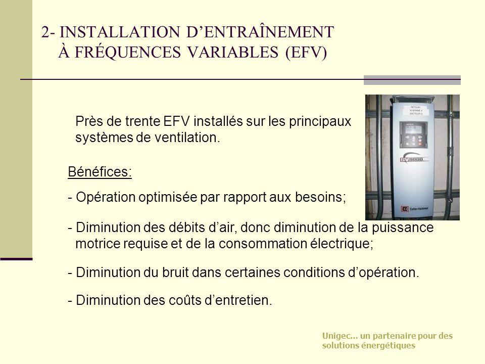 2- INSTALLATION D'ENTRAÎNEMENT À FRÉQUENCES VARIABLES (EFV)