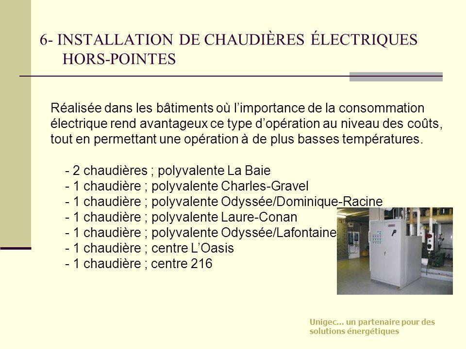6- INSTALLATION DE CHAUDIÈRES ÉLECTRIQUES HORS-POINTES