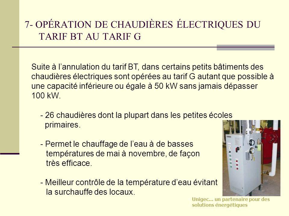 7- OPÉRATION DE CHAUDIÈRES ÉLECTRIQUES DU TARIF BT AU TARIF G
