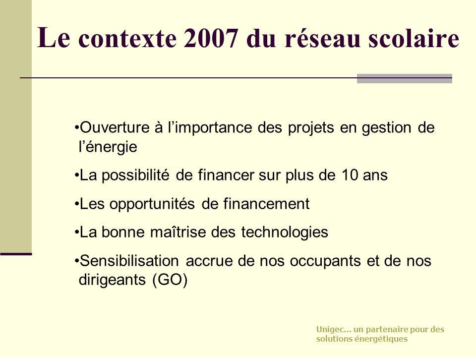 Le contexte 2007 du réseau scolaire