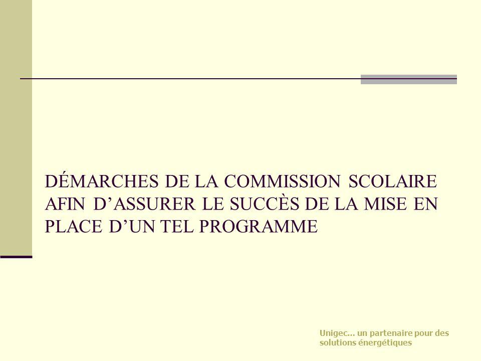 DÉMARCHES DE LA COMMISSION SCOLAIRE AFIN D'ASSURER LE SUCCÈS DE LA MISE EN PLACE D'UN TEL PROGRAMME