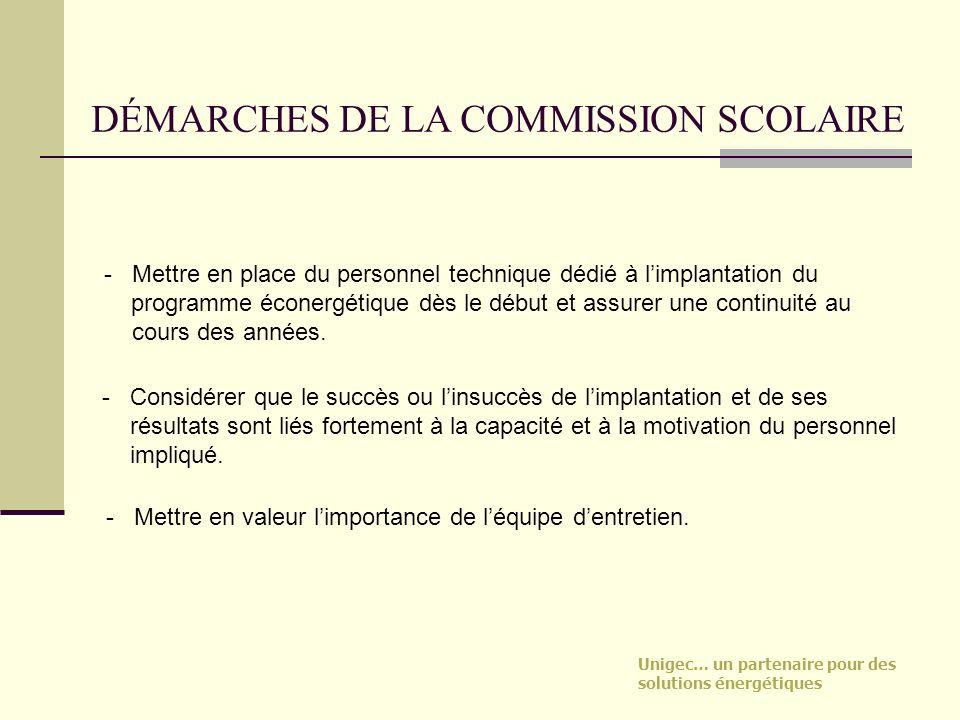 DÉMARCHES DE LA COMMISSION SCOLAIRE