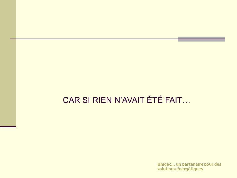 CAR SI RIEN N'AVAIT ÉTÉ FAIT…