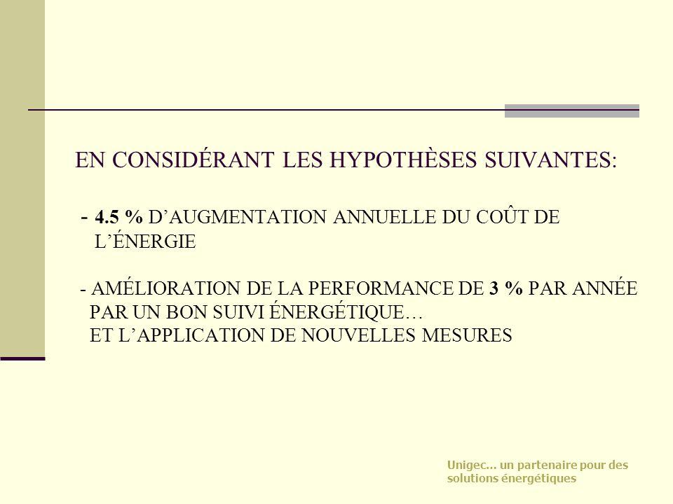 EN CONSIDÉRANT LES HYPOTHÈSES SUIVANTES: - 4