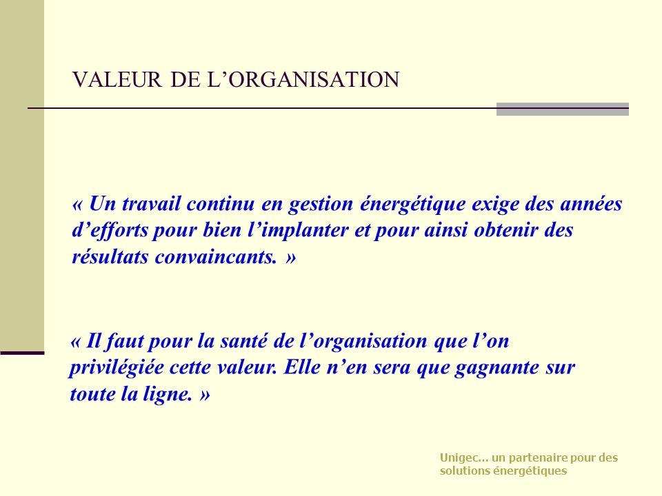 VALEUR DE L'ORGANISATION