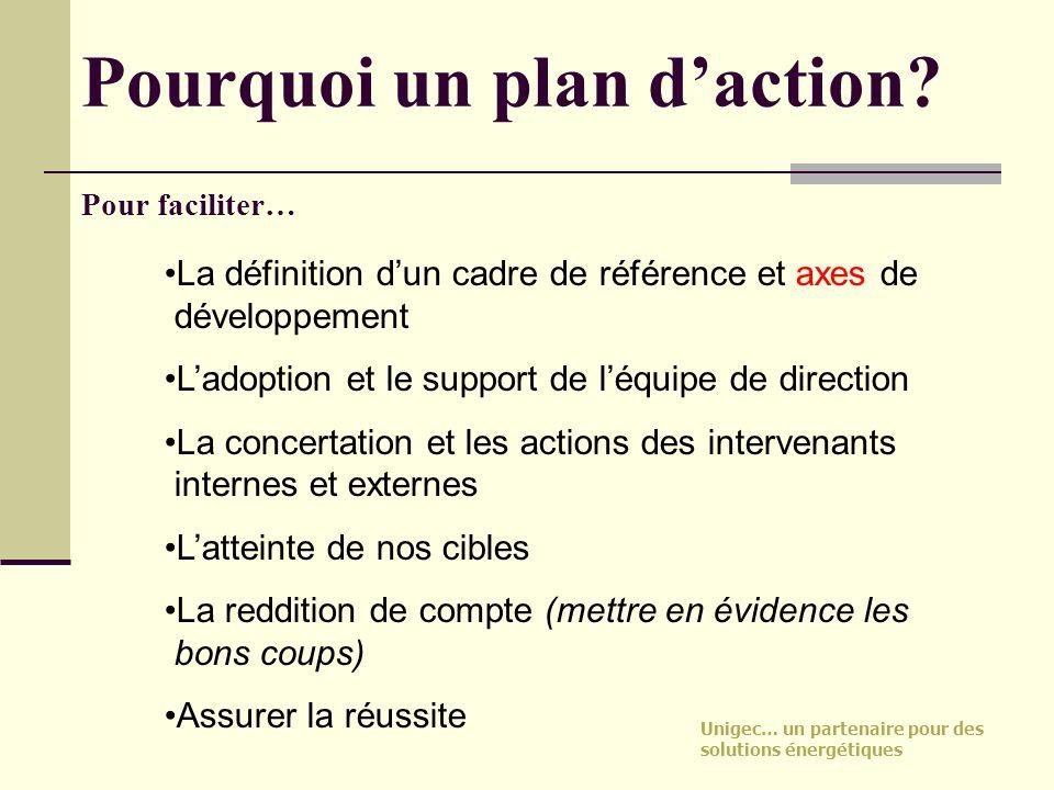Pourquoi un plan d'action