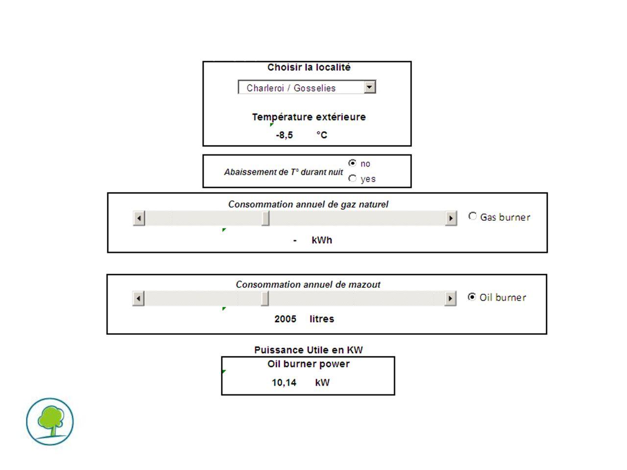 Programme rapide de la Puissance PAC par rapport à la consommation de Mazout