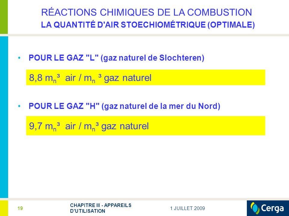 8,8 mn³ air / mn ³ gaz naturel