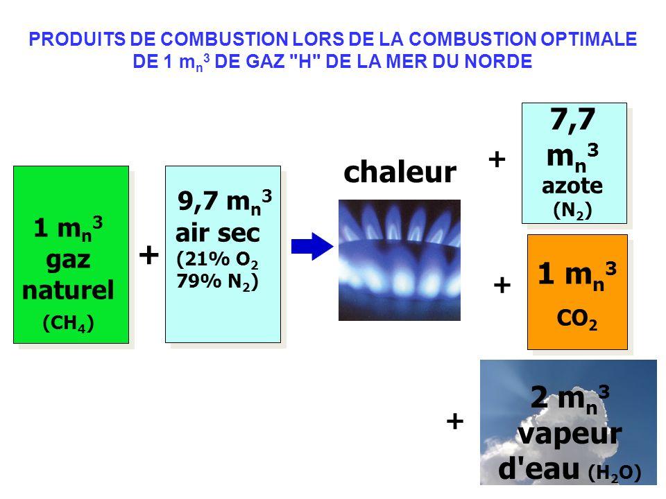 7,7 mn3 1 mn3 2 mn3 vapeur d eau (H2O)