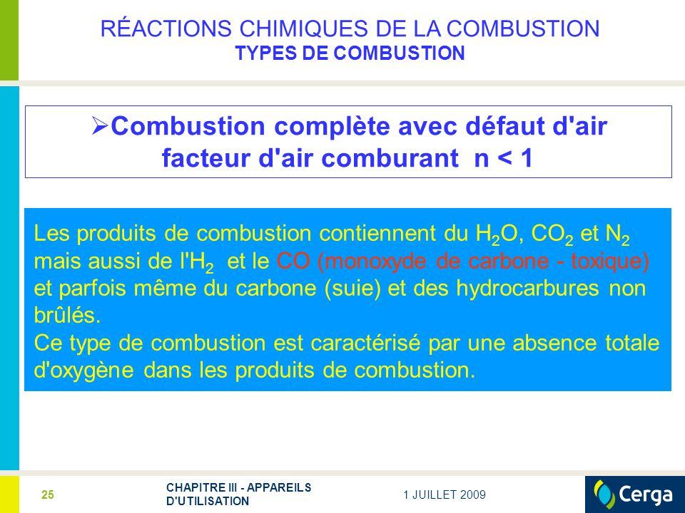 Combustion complète avec défaut d air facteur d air comburant n < 1