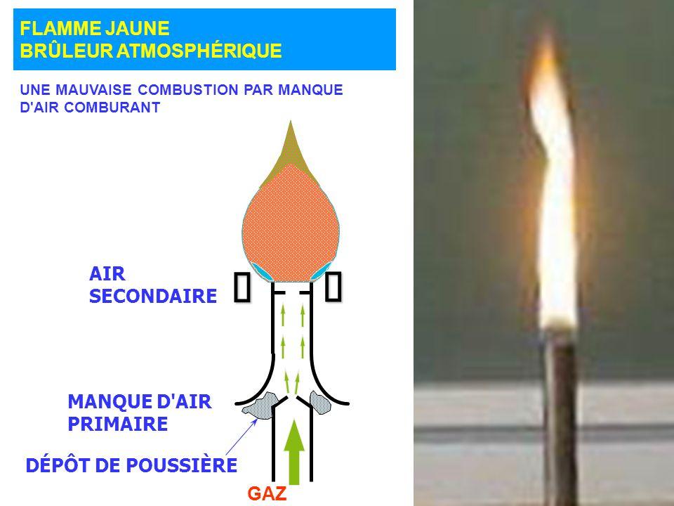 UNE MAUVAISE COMBUSTION PAR MANQUE D AIR COMBURANT