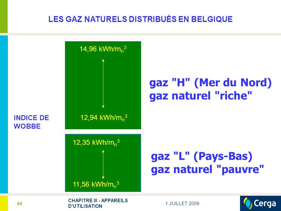 LES GAZ NATURELS DISTRIBUÉS EN BELGIQUE