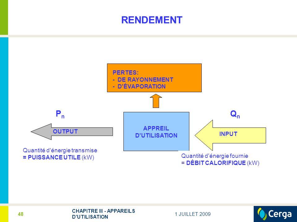 RENDEMENT Pn Qn PERTES: - DE RAYONNEMENT - D ÉVAPORATION