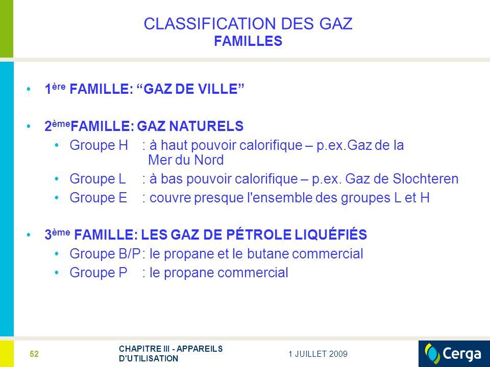 CLASSIFICATION DES GAZ FAMILLES