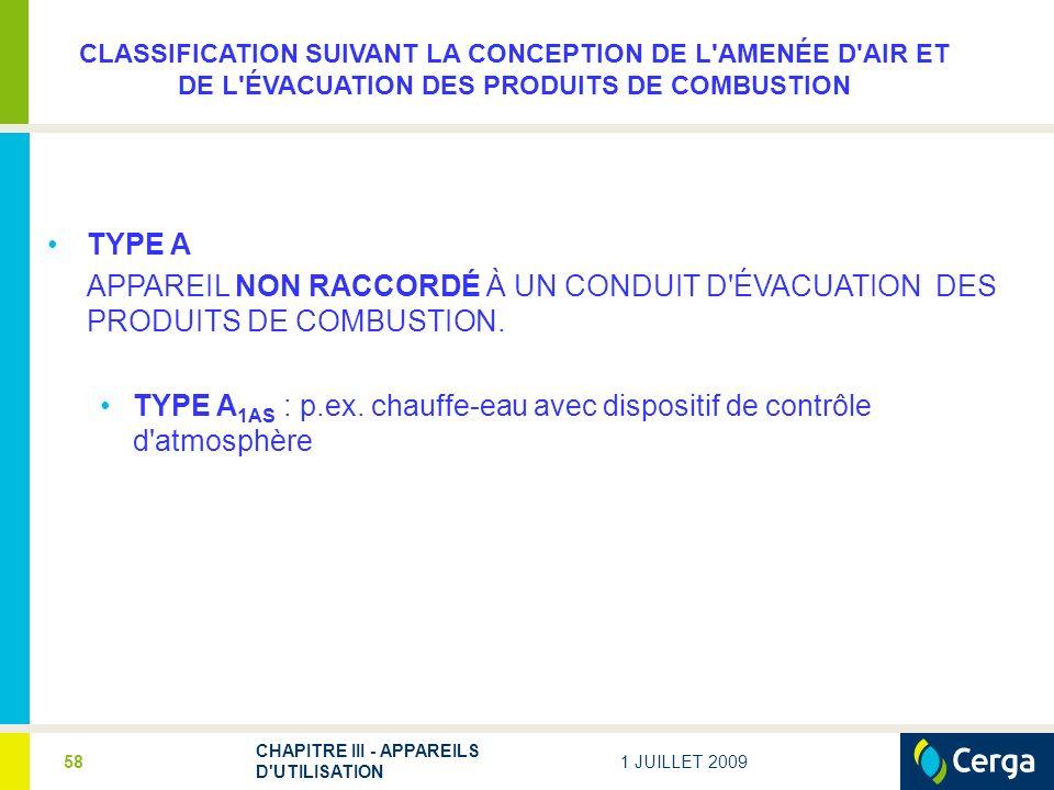 TYPE A1AS : p.ex. chauffe-eau avec dispositif de contrôle d atmosphère