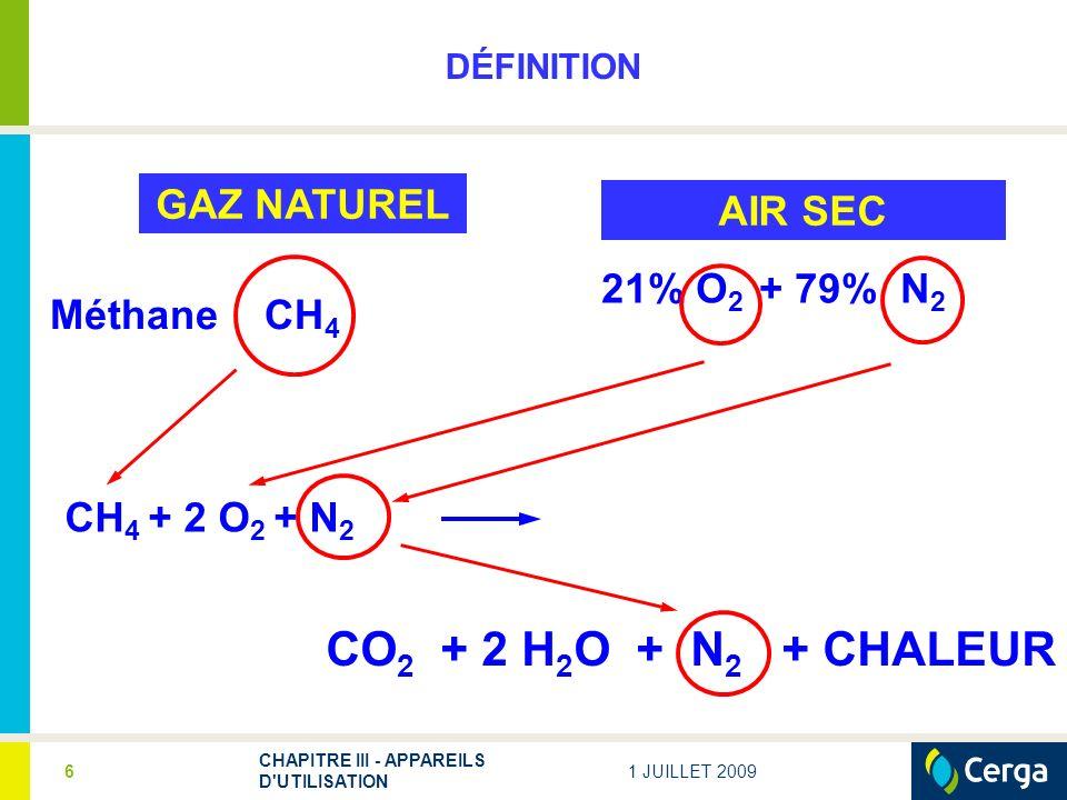 CO2 + 2 H2O + N2 + CHALEUR GAZ NATUREL AIR SEC 21% O2 + 79% N2
