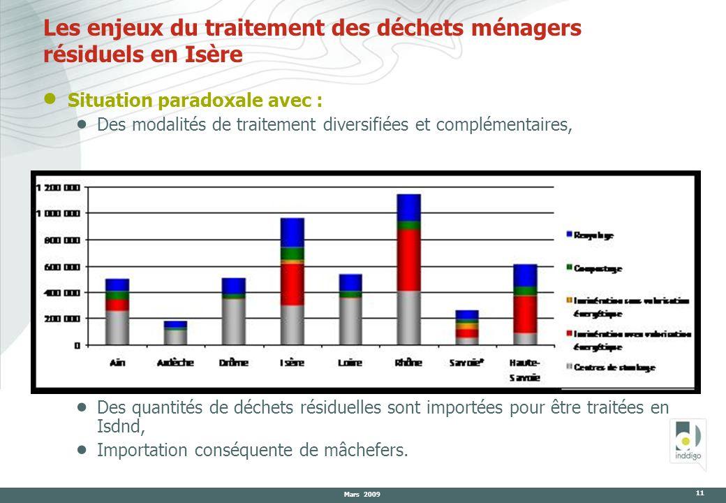 Les enjeux du traitement des déchets ménagers résiduels en Isère