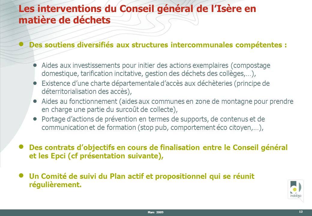 Les interventions du Conseil général de l'Isère en matière de déchets