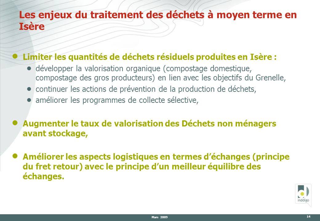Les enjeux du traitement des déchets à moyen terme en Isère
