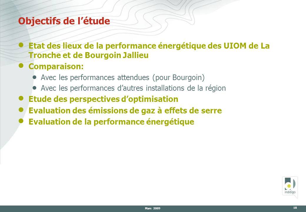 Objectifs de l'étude Etat des lieux de la performance énergétique des UIOM de La Tronche et de Bourgoin Jallieu.