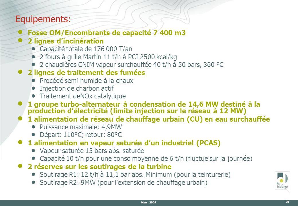 Equipements: Fosse OM/Encombrants de capacité 7 400 m3