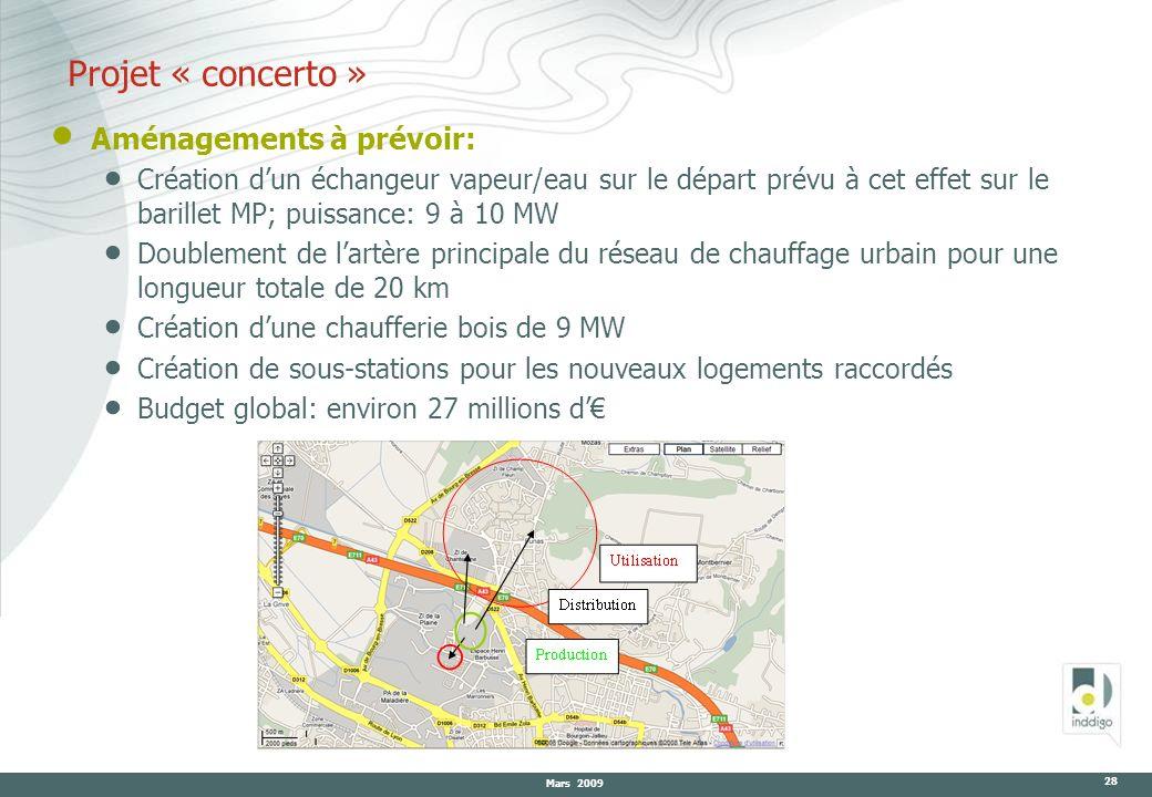 Projet « concerto » Aménagements à prévoir: