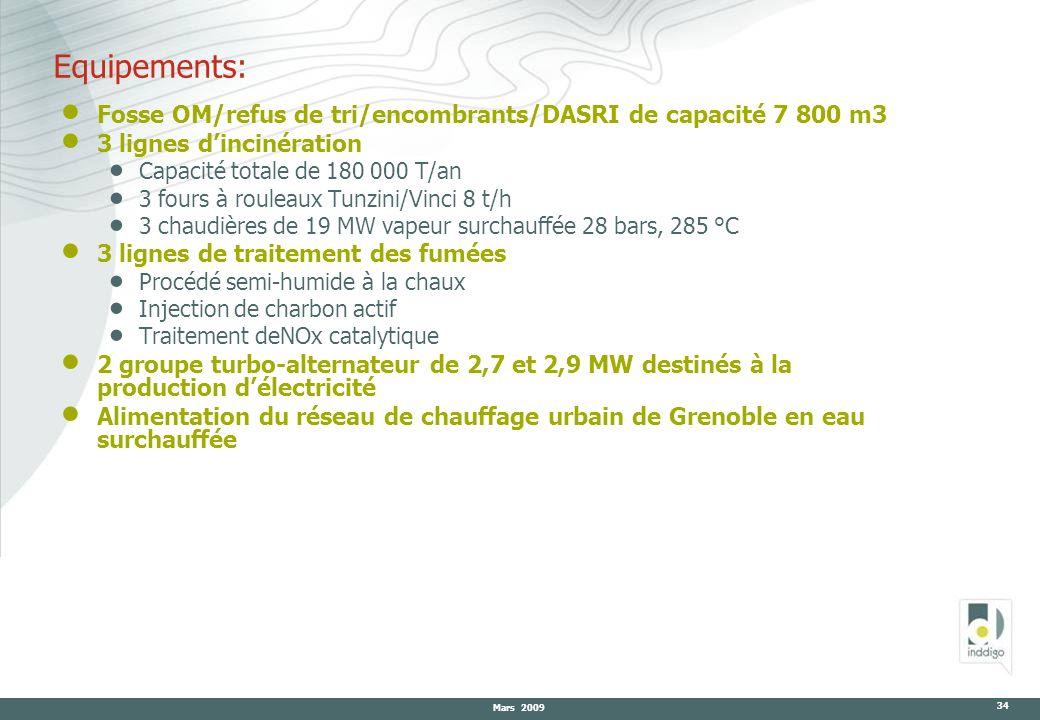 Equipements: Fosse OM/refus de tri/encombrants/DASRI de capacité 7 800 m3. 3 lignes d'incinération.