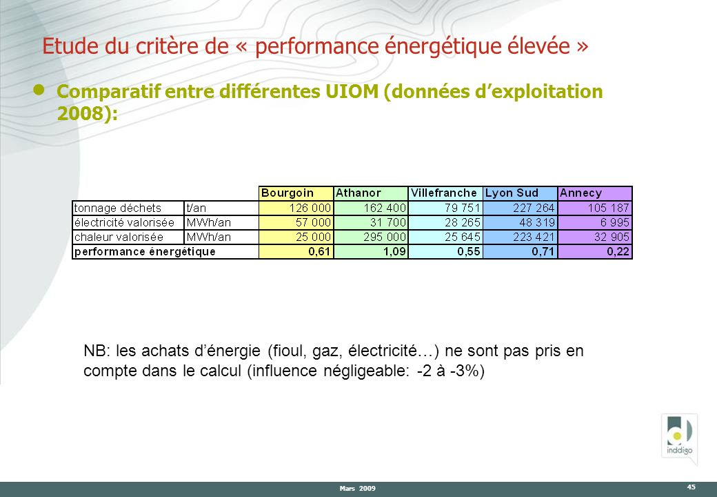 Etude du critère de « performance énergétique élevée »