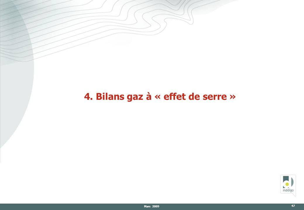 4. Bilans gaz à « effet de serre »