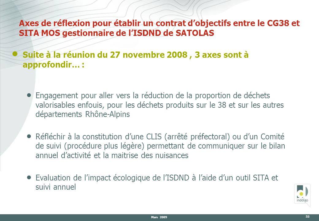 Axes de réflexion pour établir un contrat d'objectifs entre le CG38 et SITA MOS gestionnaire de l'ISDND de SATOLAS