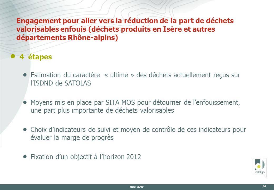 Engagement pour aller vers la réduction de la part de déchets valorisables enfouis (déchets produits en Isère et autres départements Rhône-alpins)