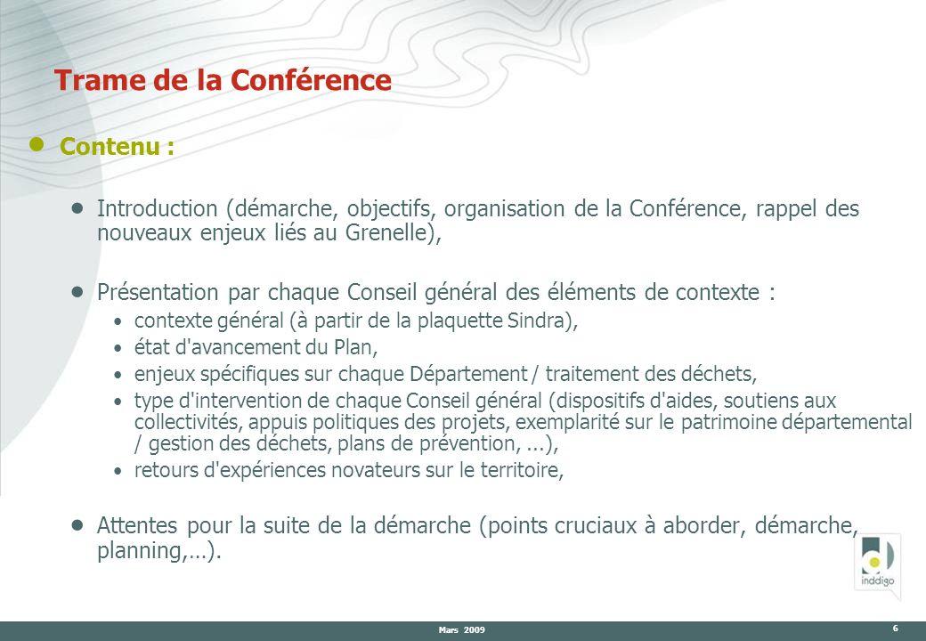Trame de la Conférence Contenu :