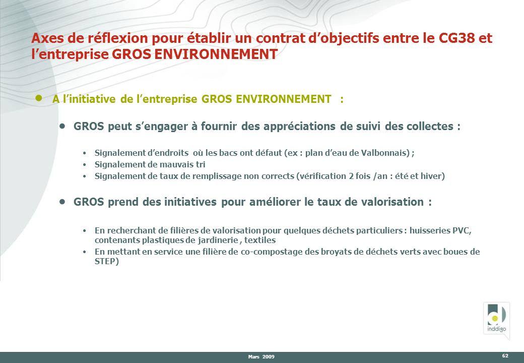 Axes de réflexion pour établir un contrat d'objectifs entre le CG38 et l'entreprise GROS ENVIRONNEMENT