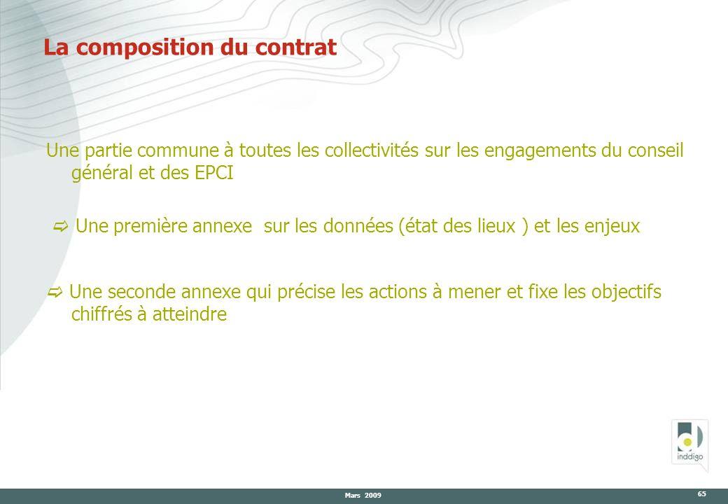 La composition du contrat