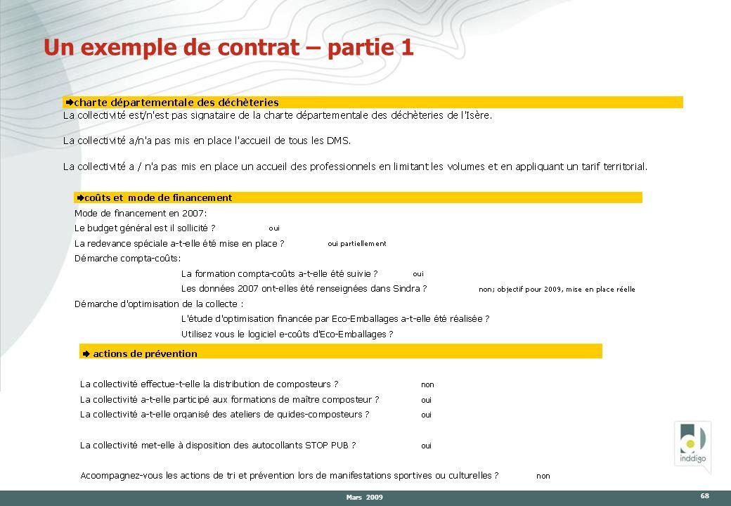 Un exemple de contrat – partie 1