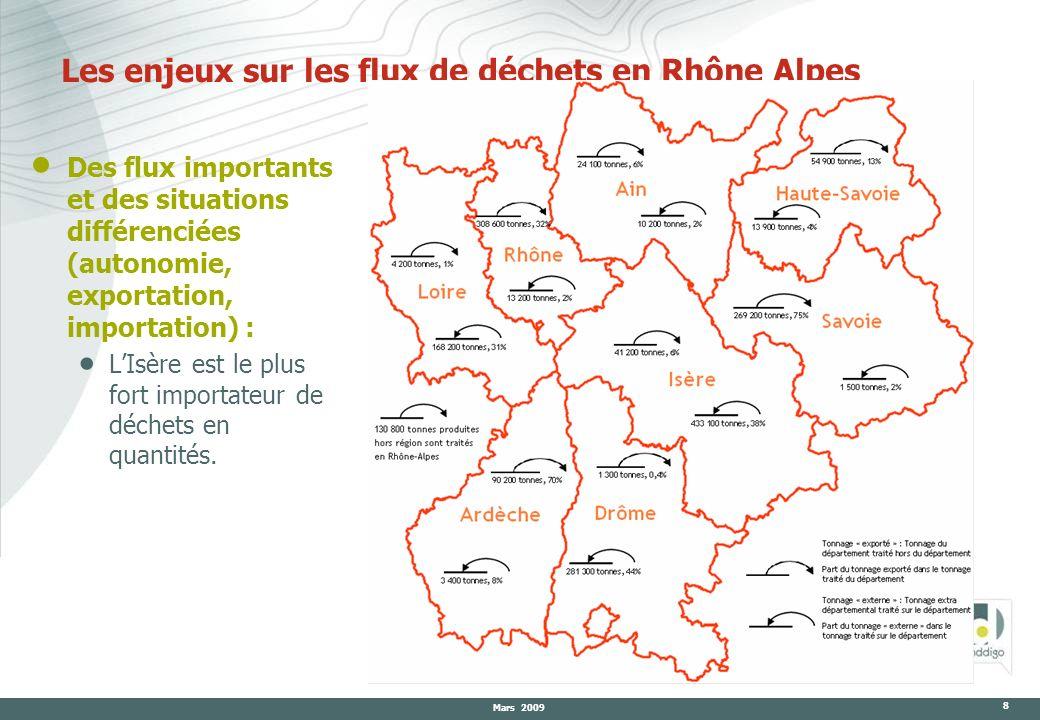 Les enjeux sur les flux de déchets en Rhône Alpes