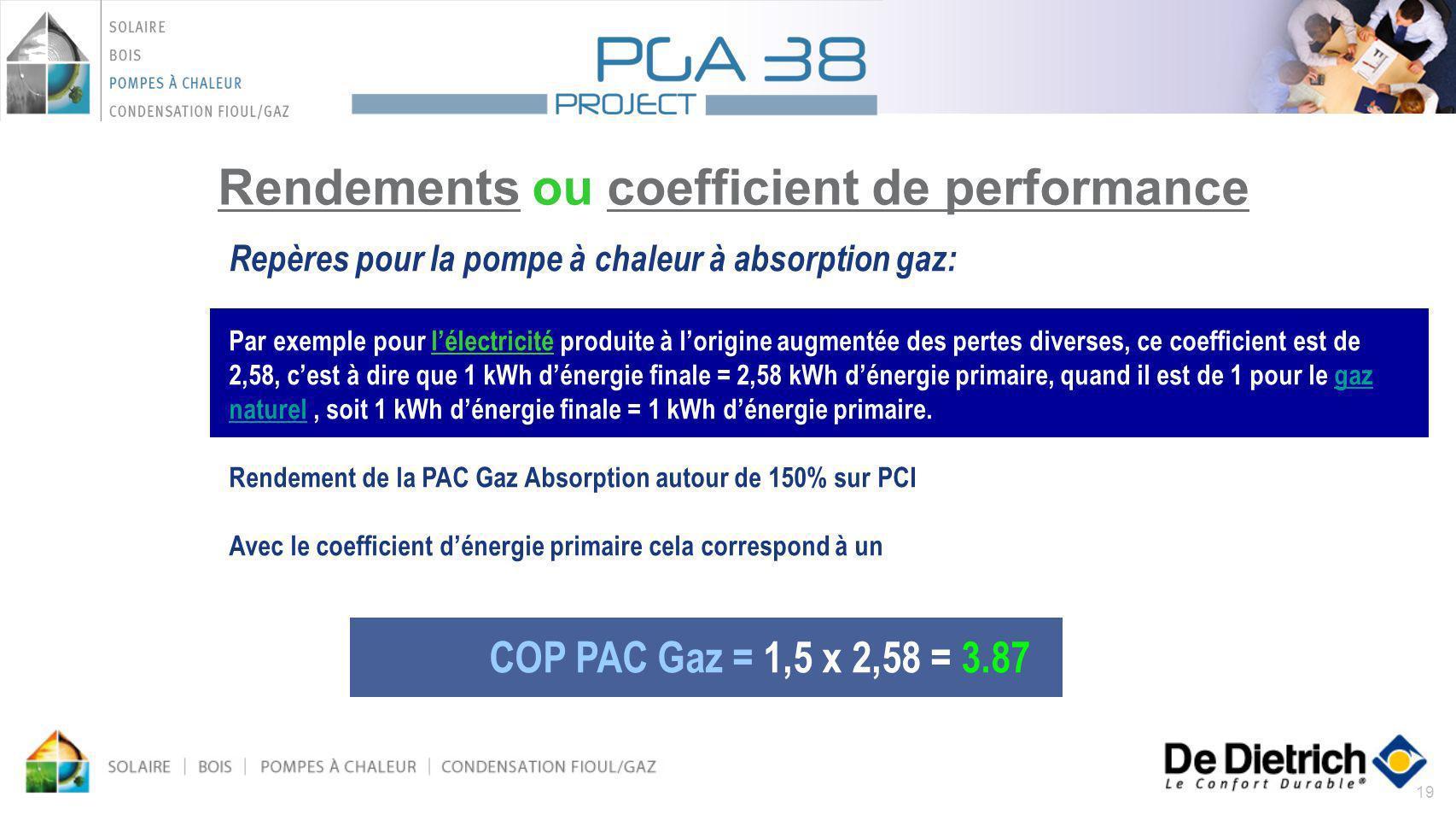 Rendements ou coefficient de performance