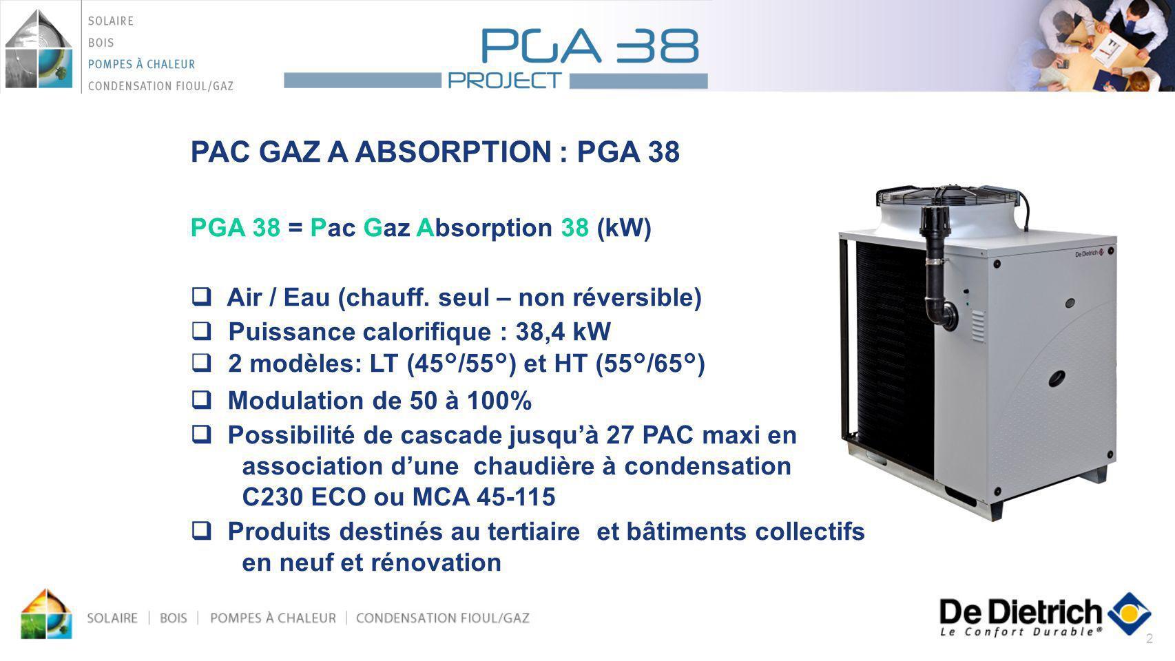 PAC GAZ A ABSORPTION : PGA 38