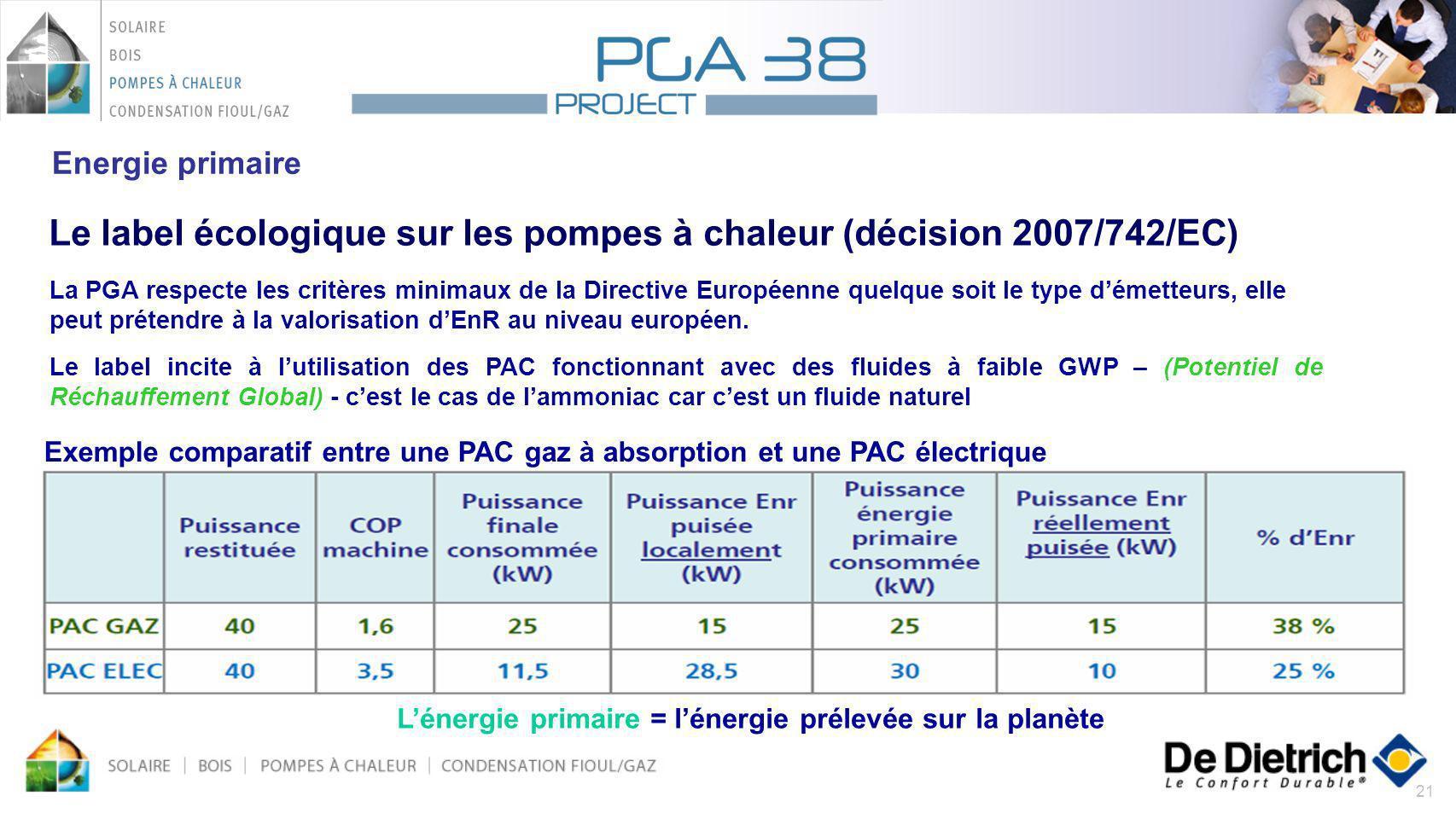 Le label écologique sur les pompes à chaleur (décision 2007/742/EC)