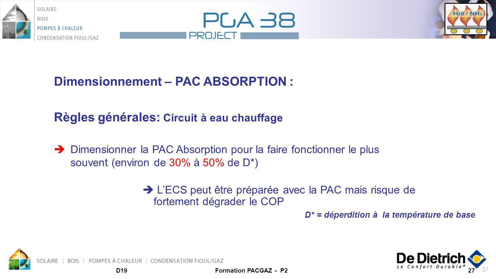 Dimensionnement – PAC ABSORPTION :