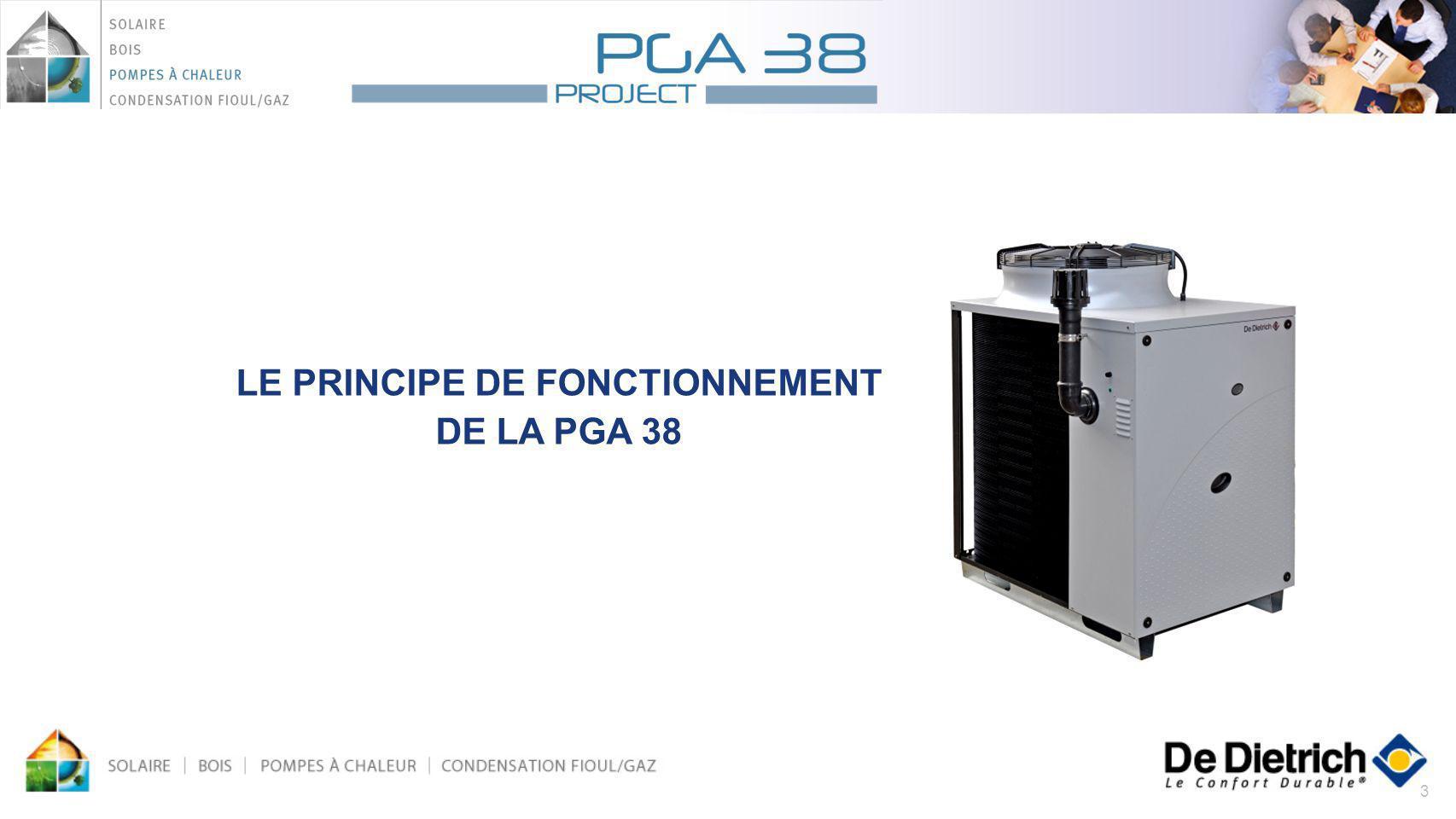 LE PRINCIPE DE FONCTIONNEMENT