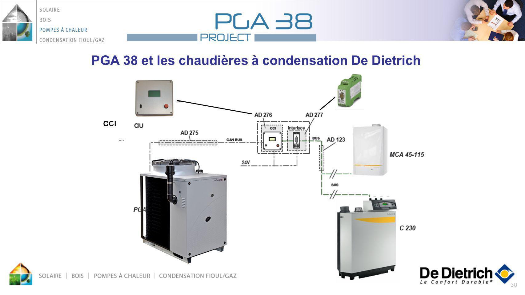 PGA 38 et les chaudières à condensation De Dietrich