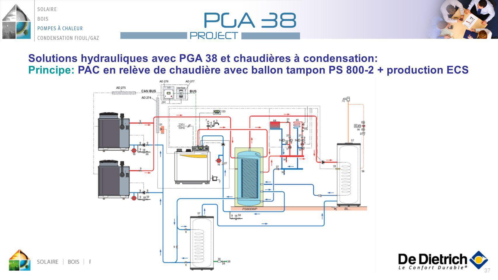 Solutions hydrauliques avec PGA 38 et chaudières à condensation: Principe: PAC en relève de chaudière avec ballon tampon PS 800-2 + production ECS
