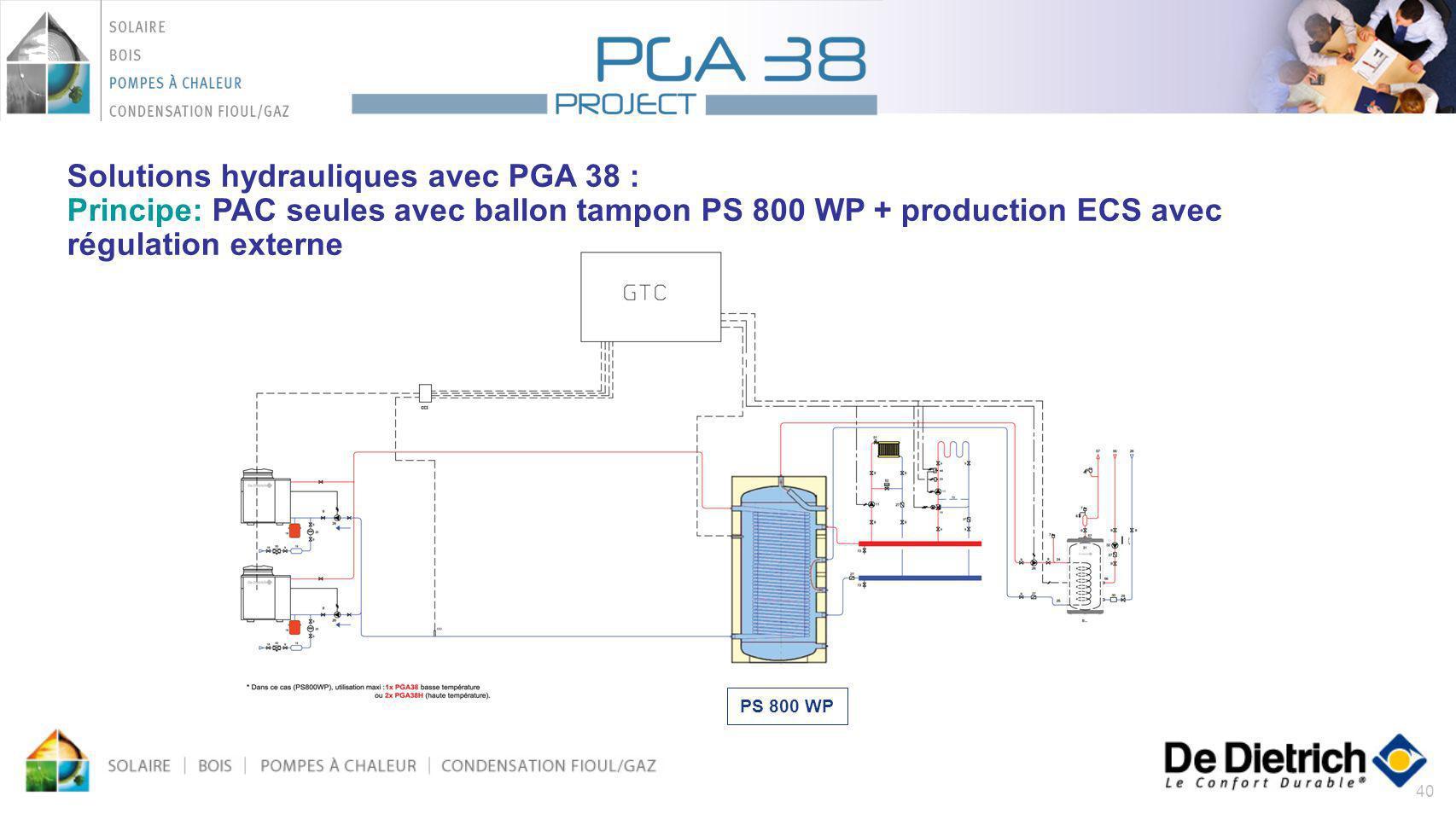 Solutions hydrauliques avec PGA 38 : Principe: PAC seules avec ballon tampon PS 800 WP + production ECS avec régulation externe