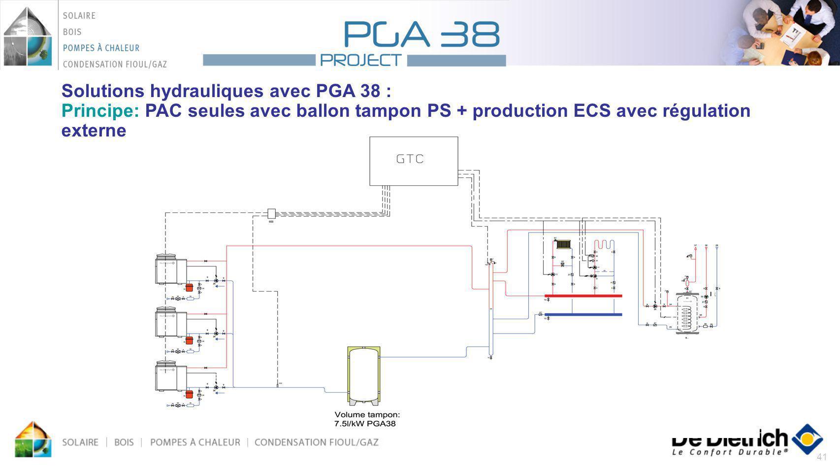 Solutions hydrauliques avec PGA 38 : Principe: PAC seules avec ballon tampon PS + production ECS avec régulation externe