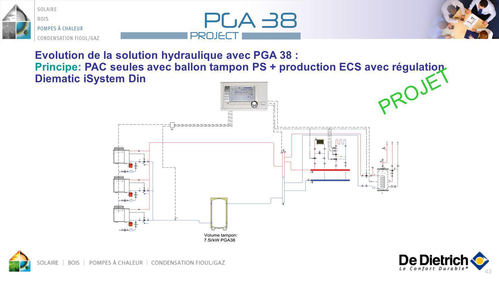 Evolution de la solution hydraulique avec PGA 38 : Principe: PAC seules avec ballon tampon PS + production ECS avec régulation Diematic iSystem Din